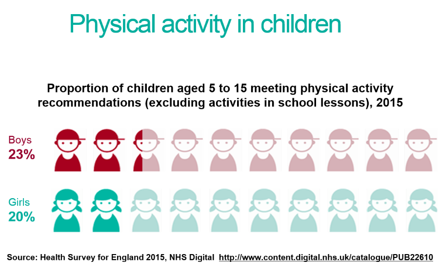 physical activity png.png