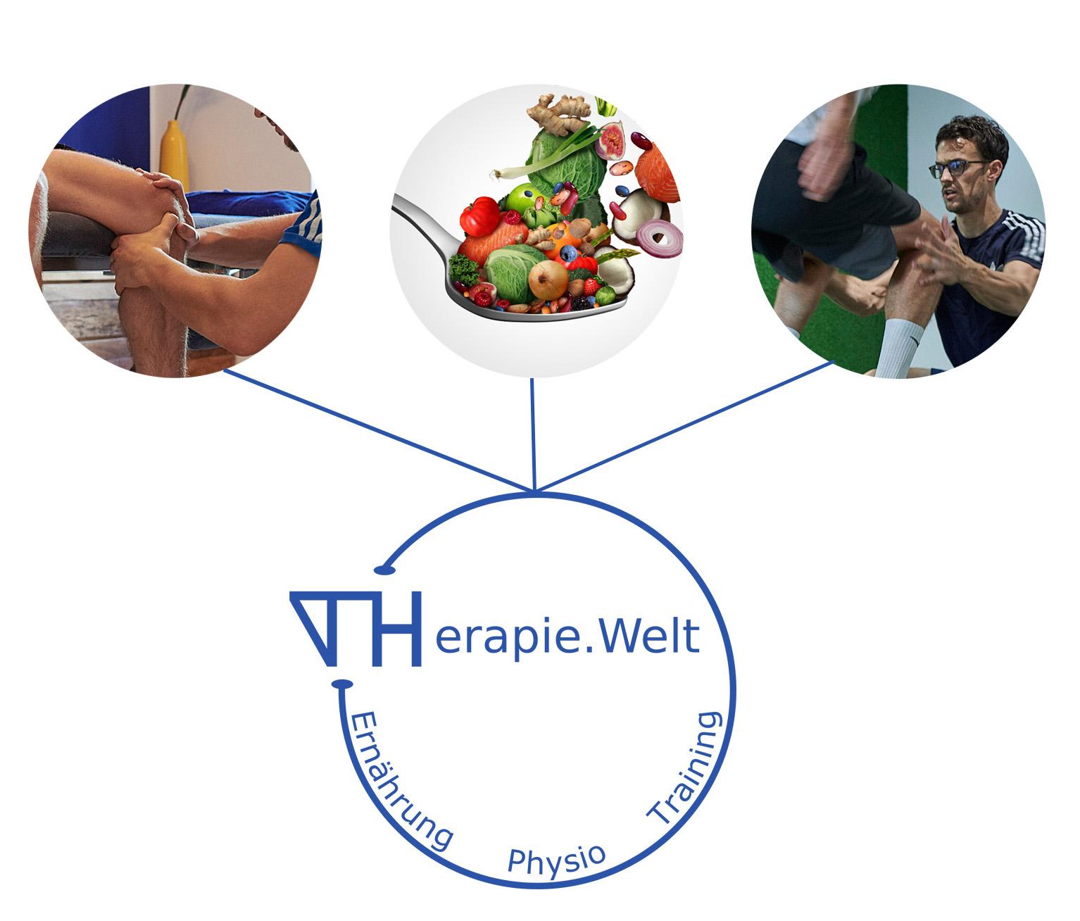 Physiotherapie , Ernährungsberatung , medizinische Trainingstherapie München