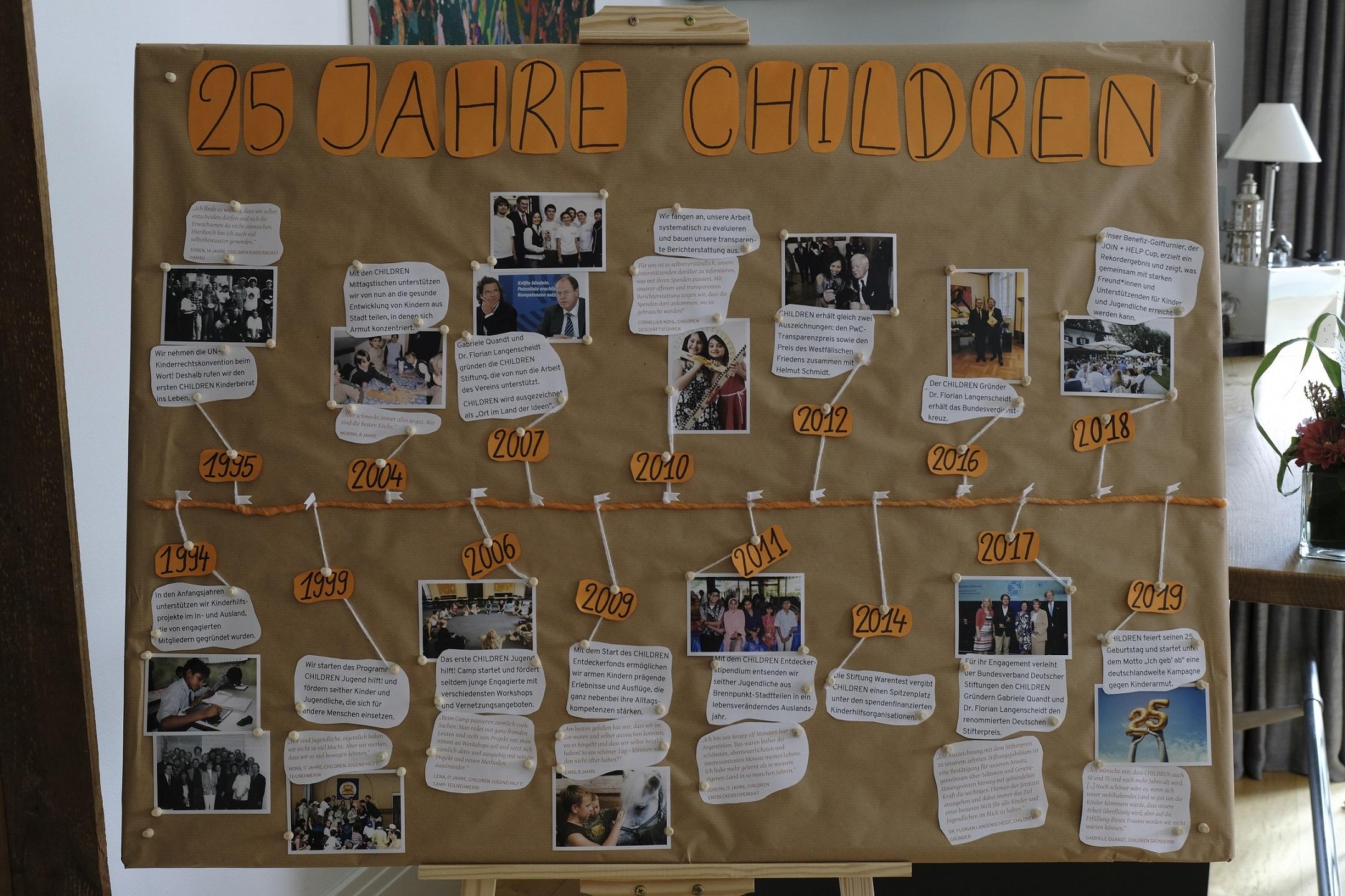 Children-25-Jahre_004.JPG