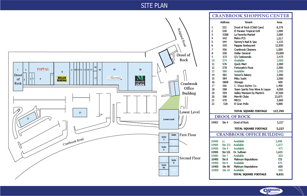 Cranbrook Road Site Plan Map w. Shop List - WHITE.png