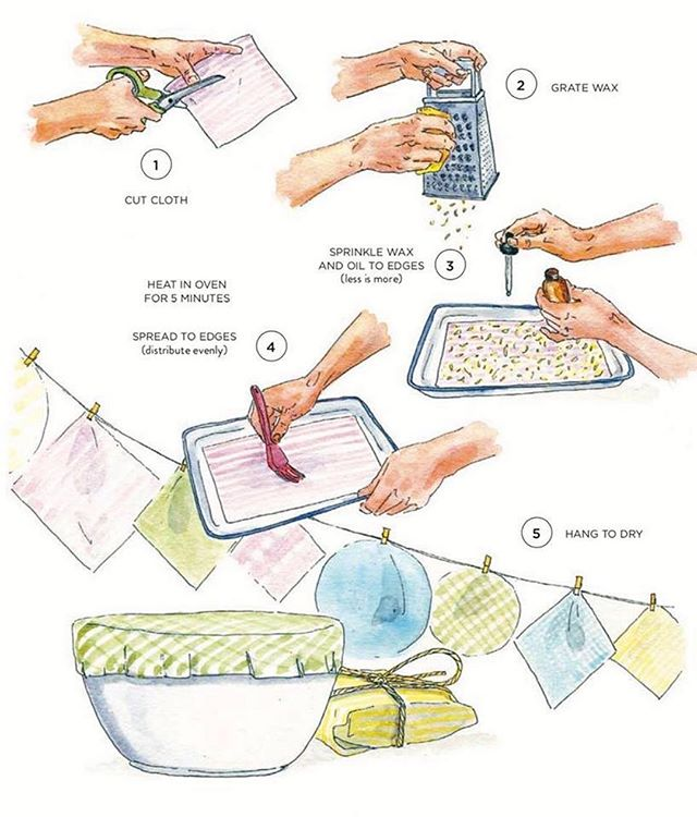 Out with those plastic cling wraps already! Here's a simple DIY #Repost from @brenna_quinlan ・・・ My wax wrap collection makes for a colourful and useful addition to my kitchen, so I was really excited when a whole page was set aside in the #milkwoodbook for me to draw up the process however I liked. This is what I came up with.  If you've been thinking of making some, why not give it a go now? They make for great #wastefreechristmas presents.  May your cheeses, breads and left overs be well wrapped in gorgeous fabrics for many years to come ❤️🧡💛💚💙💜 #permacultureillustrator