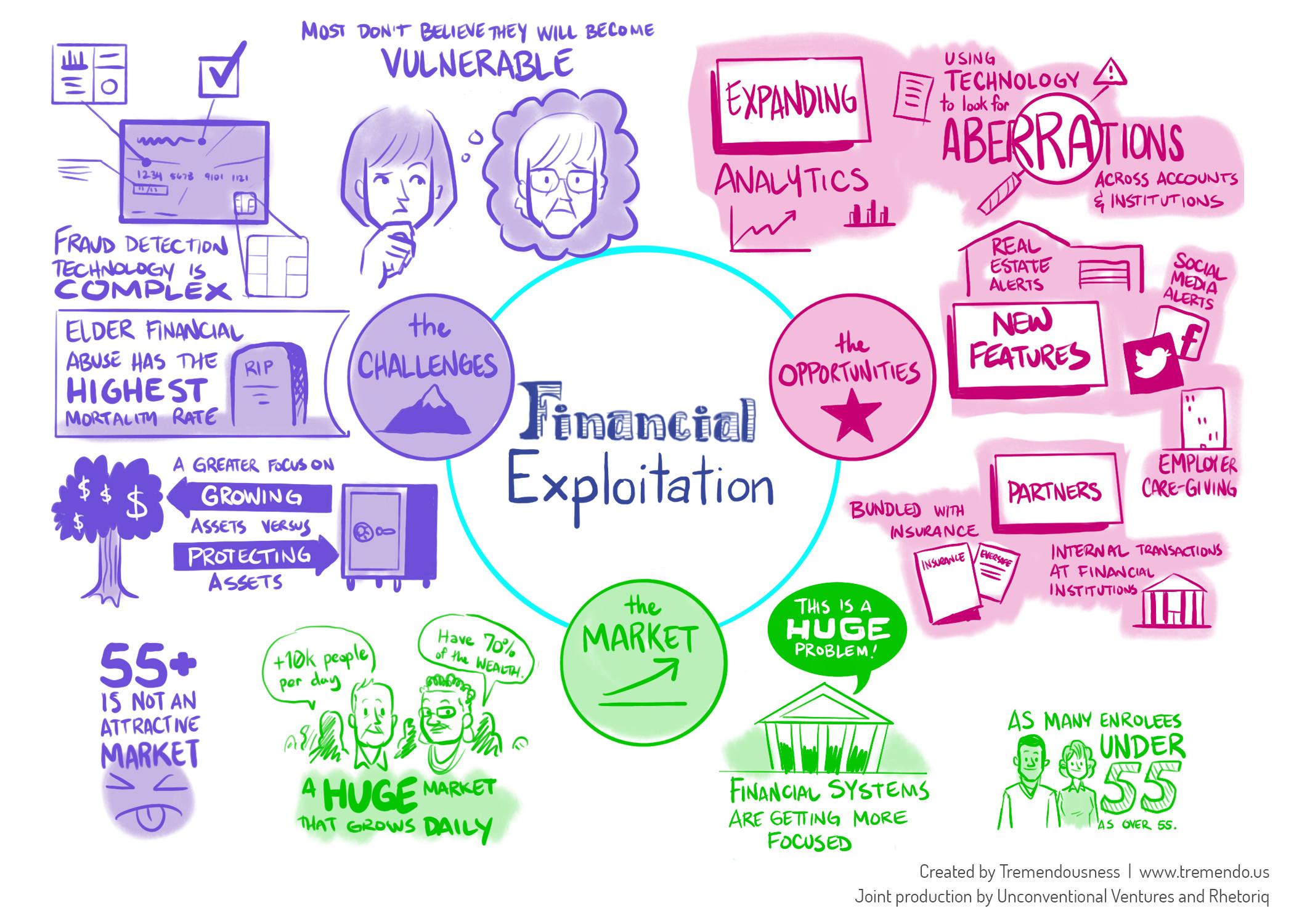 Financial Fraud Prevention for Seniors - Read more here…