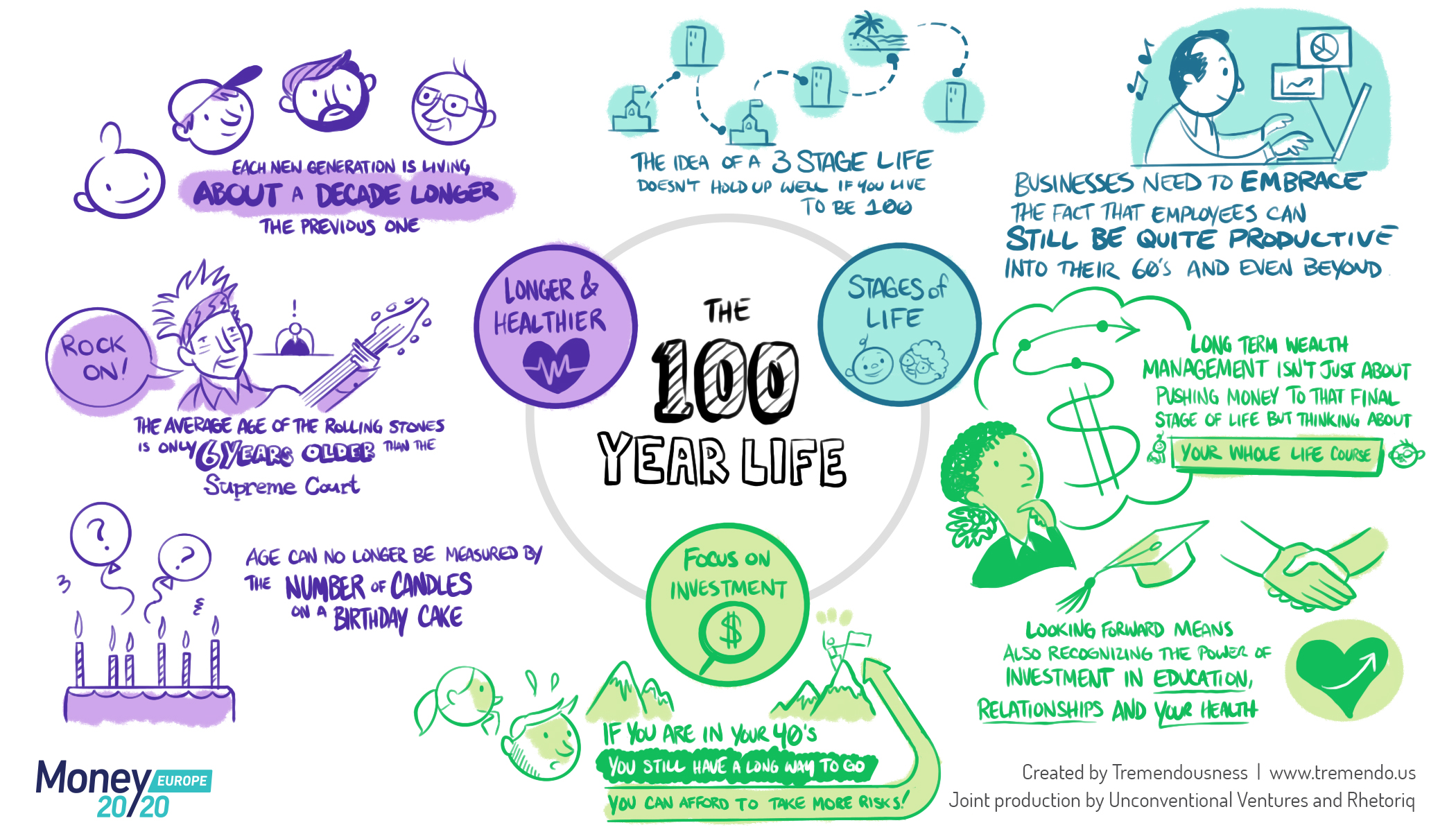 The 100-Year Life - Read more here…
