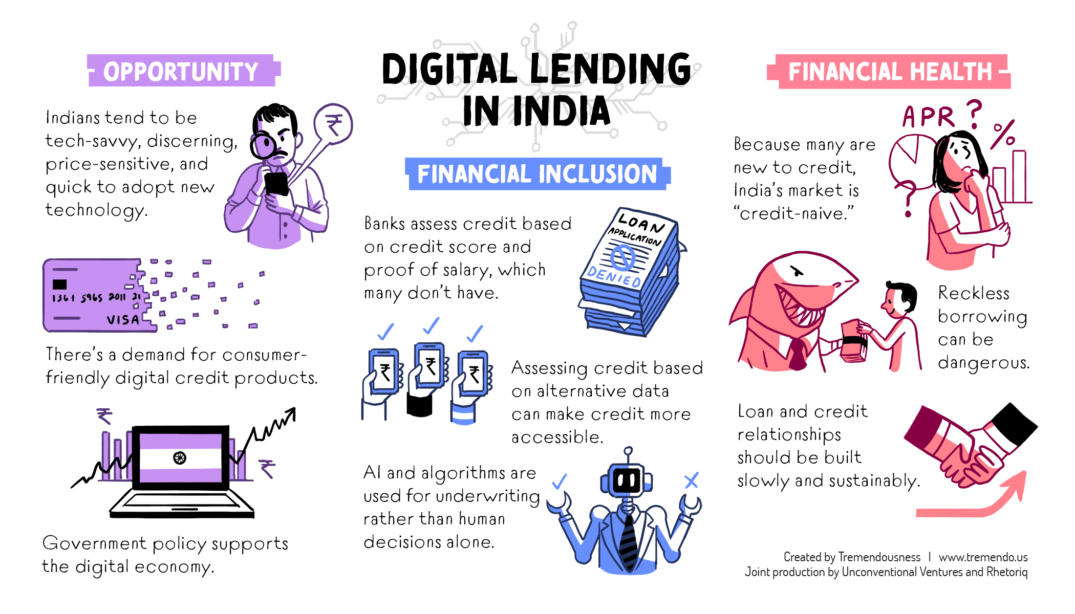 Global lessons thru Indian fintech - Read more here …