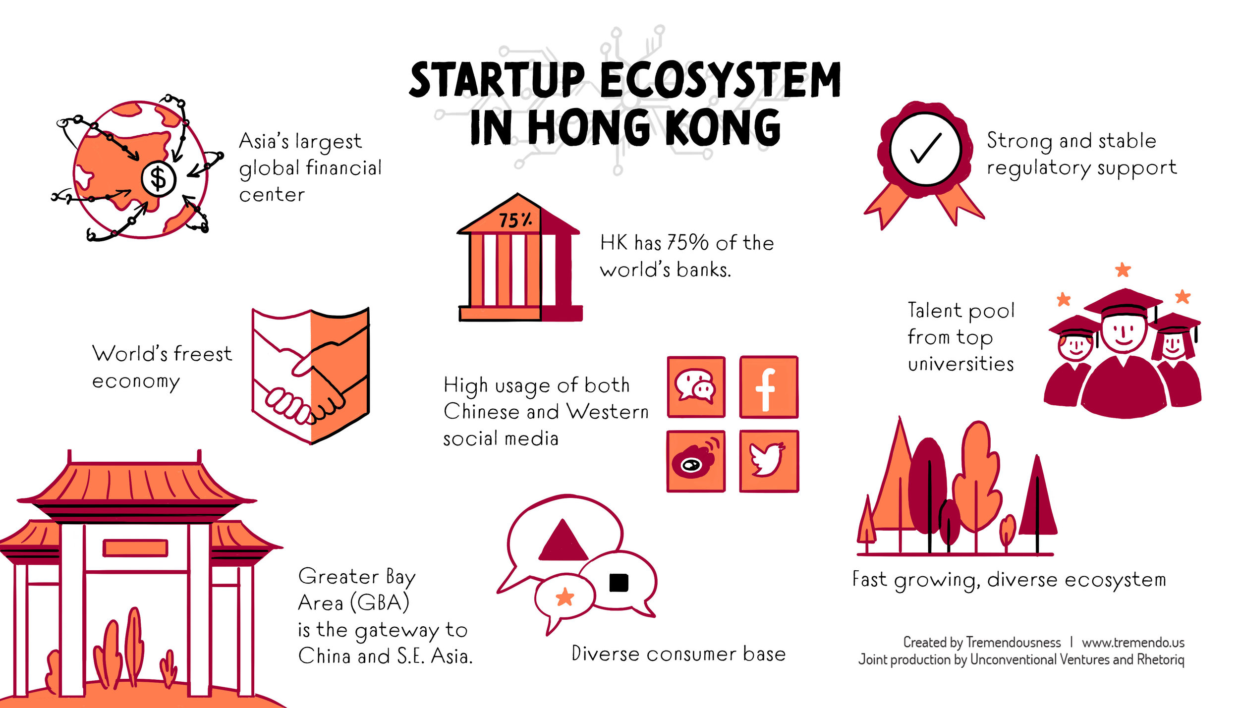 All eyes on Hong Kong - Read more here …