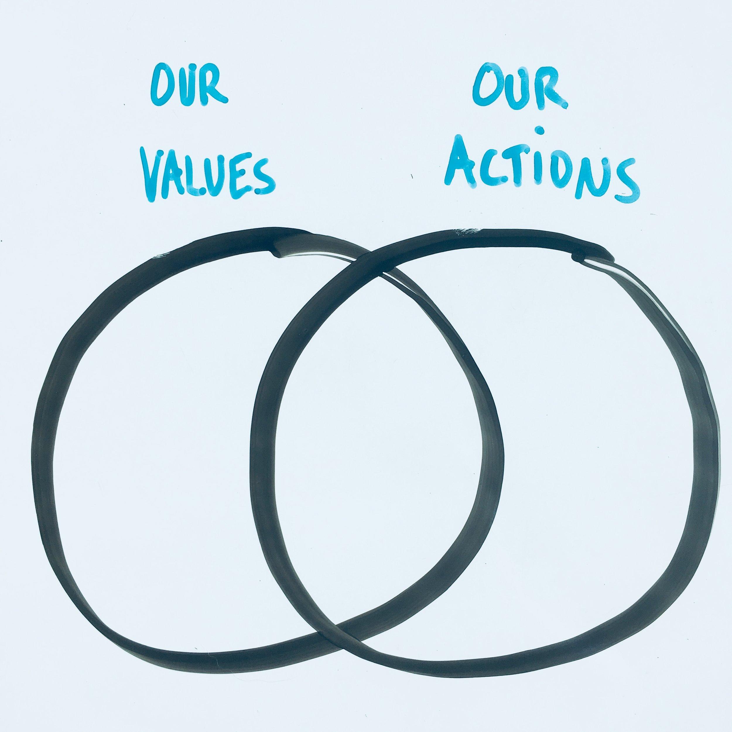 EM_Ejeris-values-actions.jpg