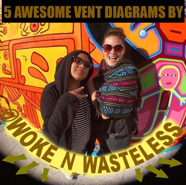 woke_n_wasteless framing image.jpg