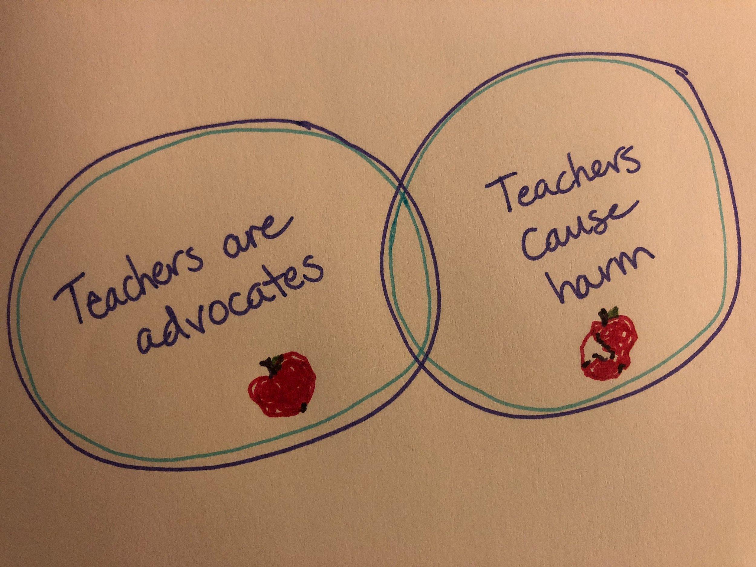 4c - teachers advocate-harm.jpg