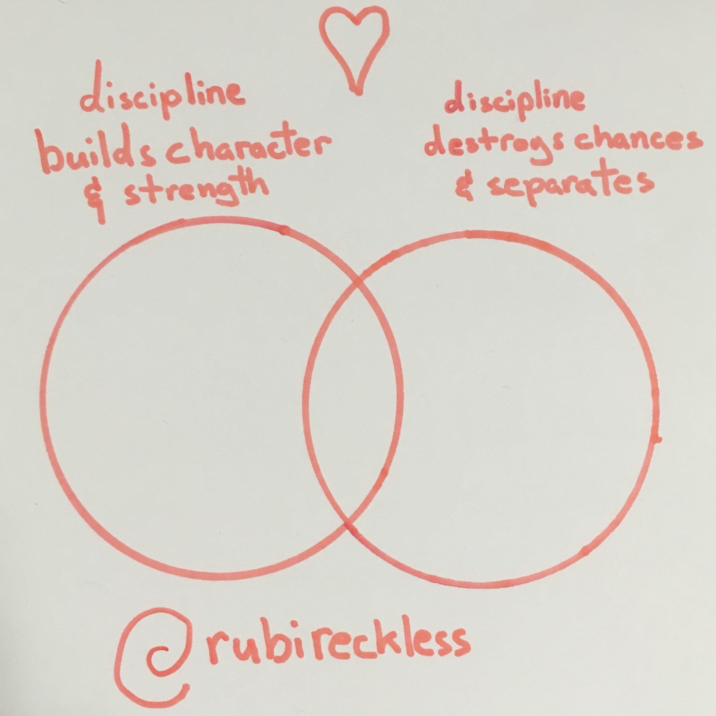 6a - discipline-rubi.jpg
