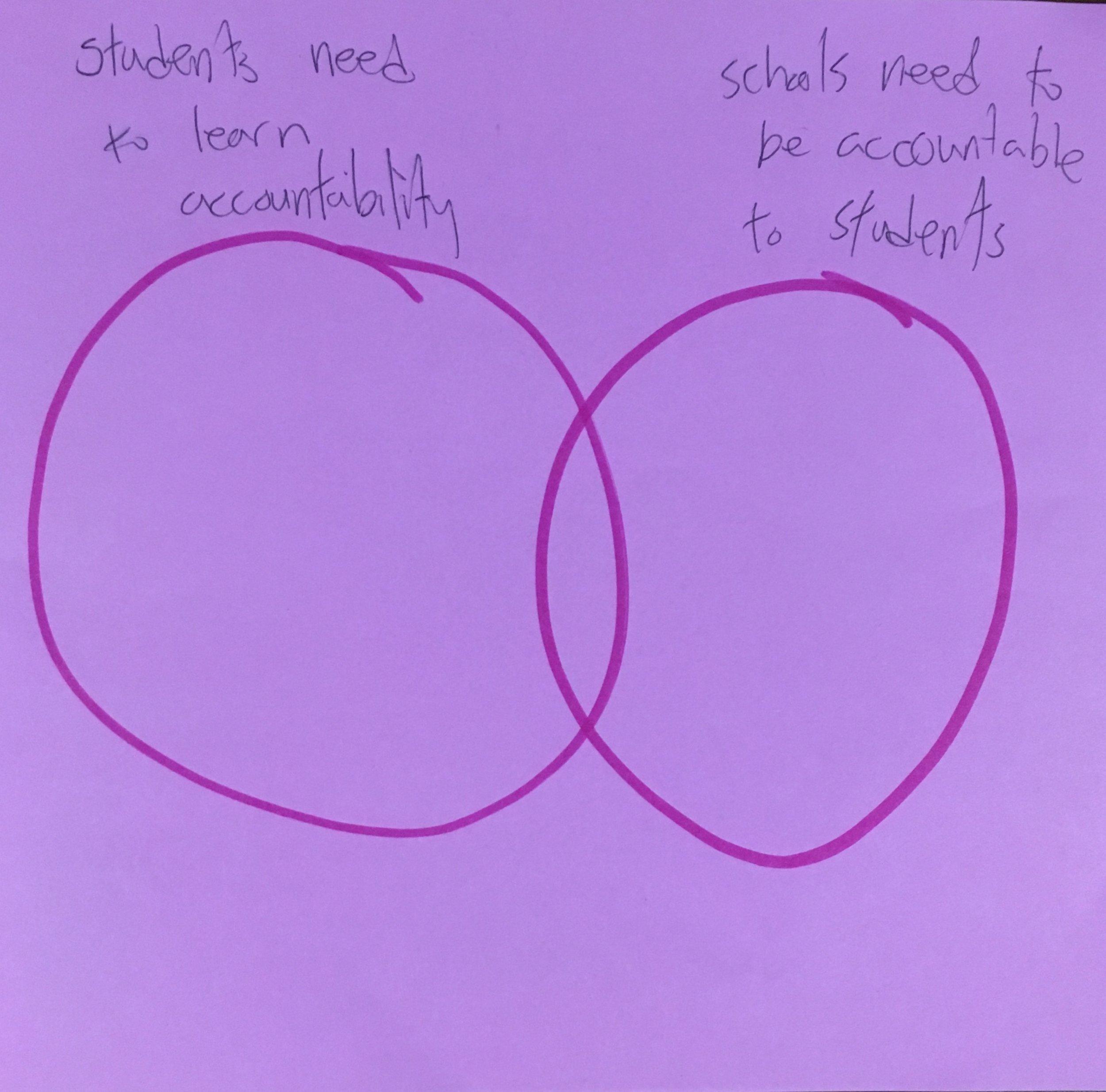 7 - accountability-schools.jpg