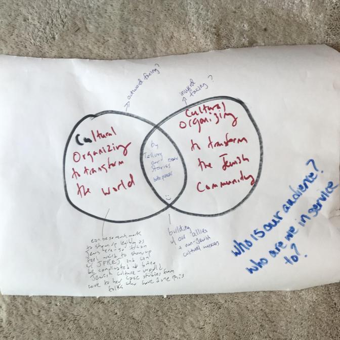 2b_Jfrej cultural work vent diagrams (1).jpg