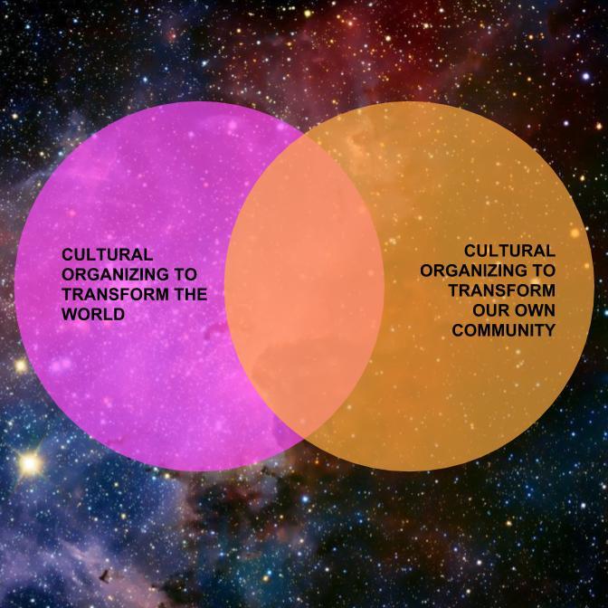 2a_Jfrej cultural work vent diagrams (1).jpg