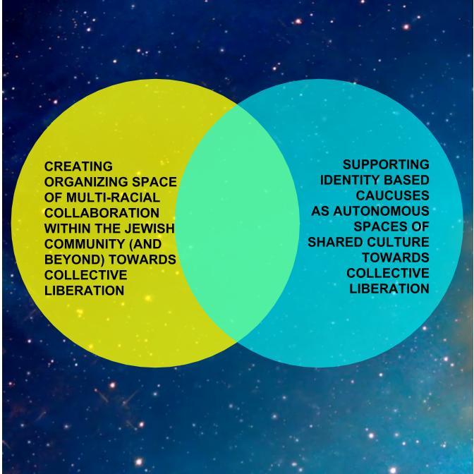 5a_Jfrej cultural work vent diagrams (1).jpg