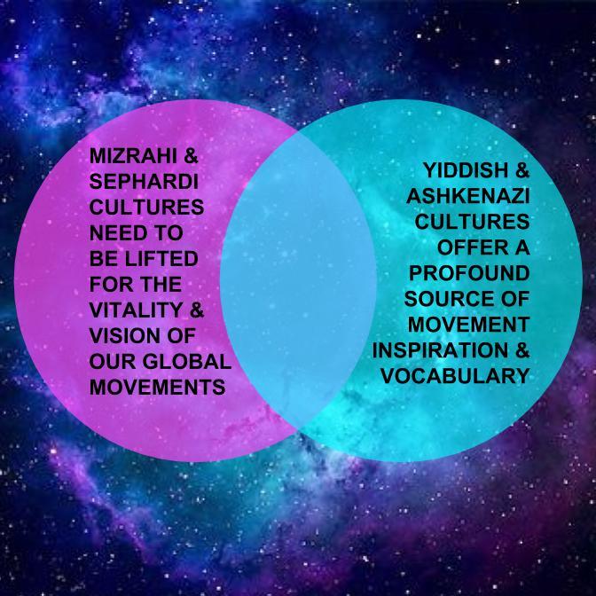 8b_Jfrej cultural work vent diagrams (2).jpg