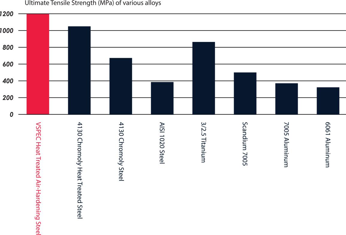 MPa Chart.jpg