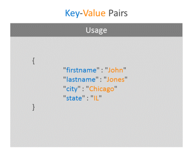 key-value pairs.png