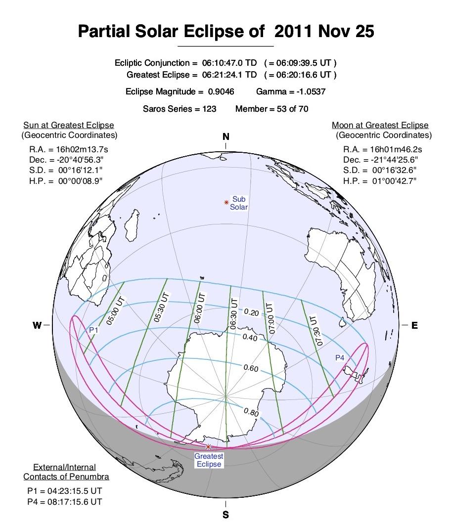 Nasa Partial Solar Eclipse 2011.jpg