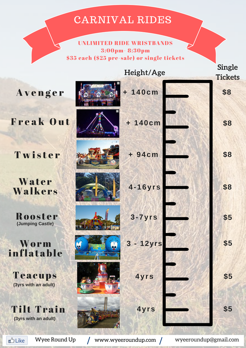 Carnival Rides height + ticket prices.png