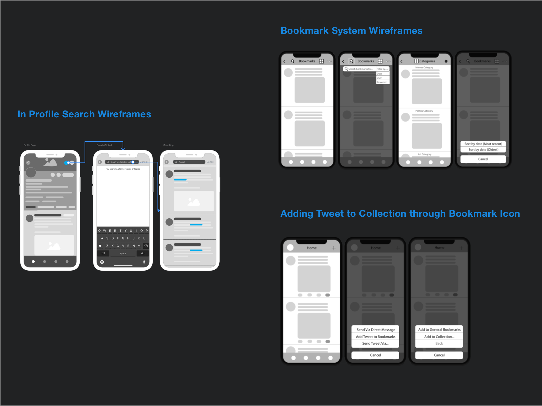 Wireframes for the profile-in search and bookmark collection microinteraction additions.