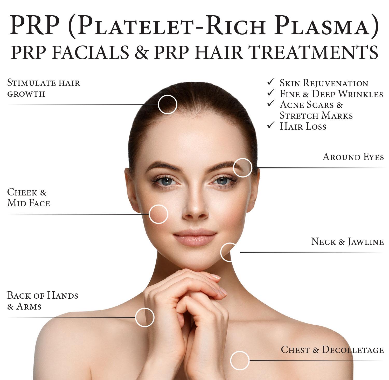 prp-be-clinical.jpg