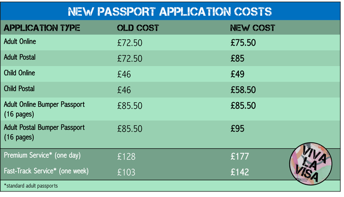 passport-cost-table1.png