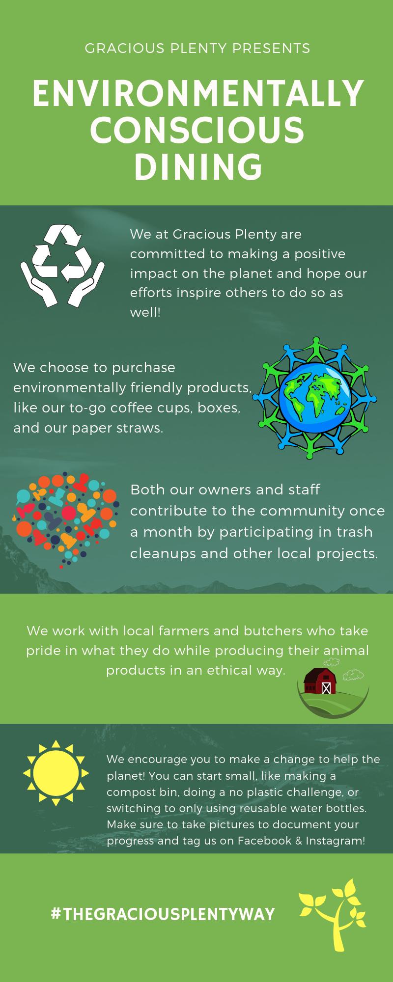 environmentally conscious info.png