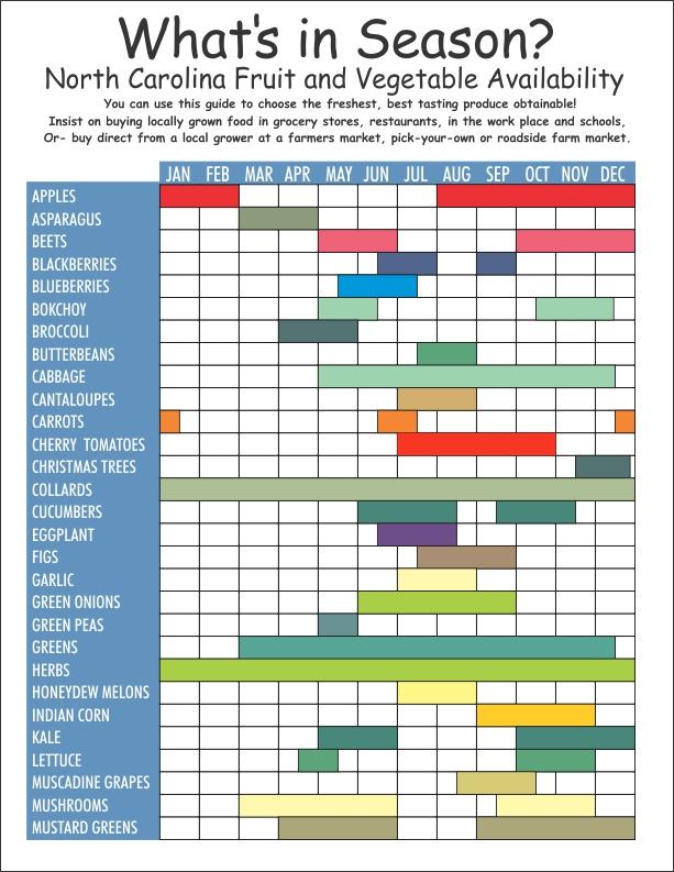 availability chart1.jpg