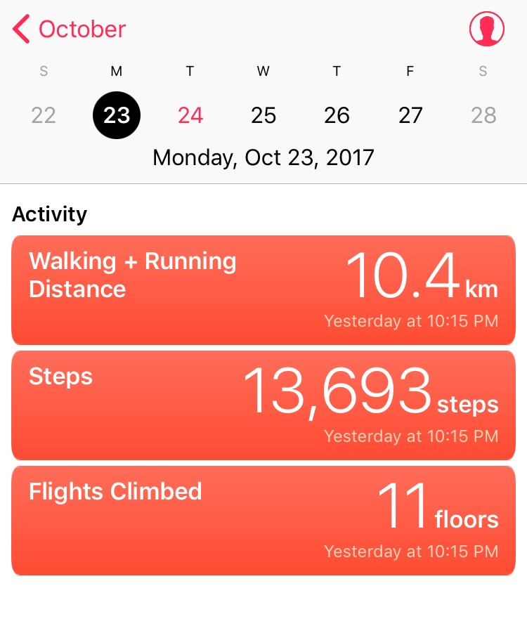 Steps per Day Week One.jpg