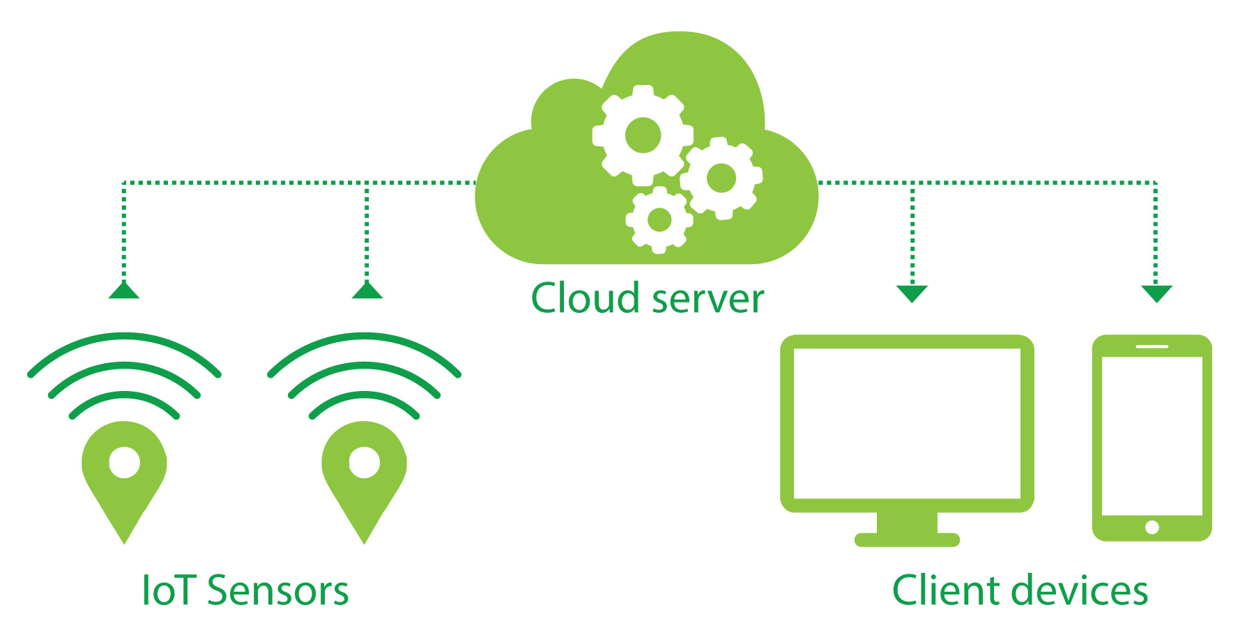 services-cloud.jpg