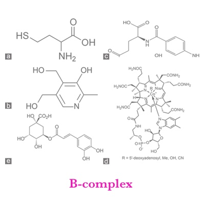 B-complex   What It Does?   Contains: thiamine (vitamin B1), riboflavin (vitamin B2), niacin (vitamin B3), pantothenic acid (vitamin B5), pyridoxine (vitamin B6), Methylfolate   What It's Good For?   Anti aging, reproductive health in men and women, energy, detoxification, fatigue, cardiovascular health, nerve function