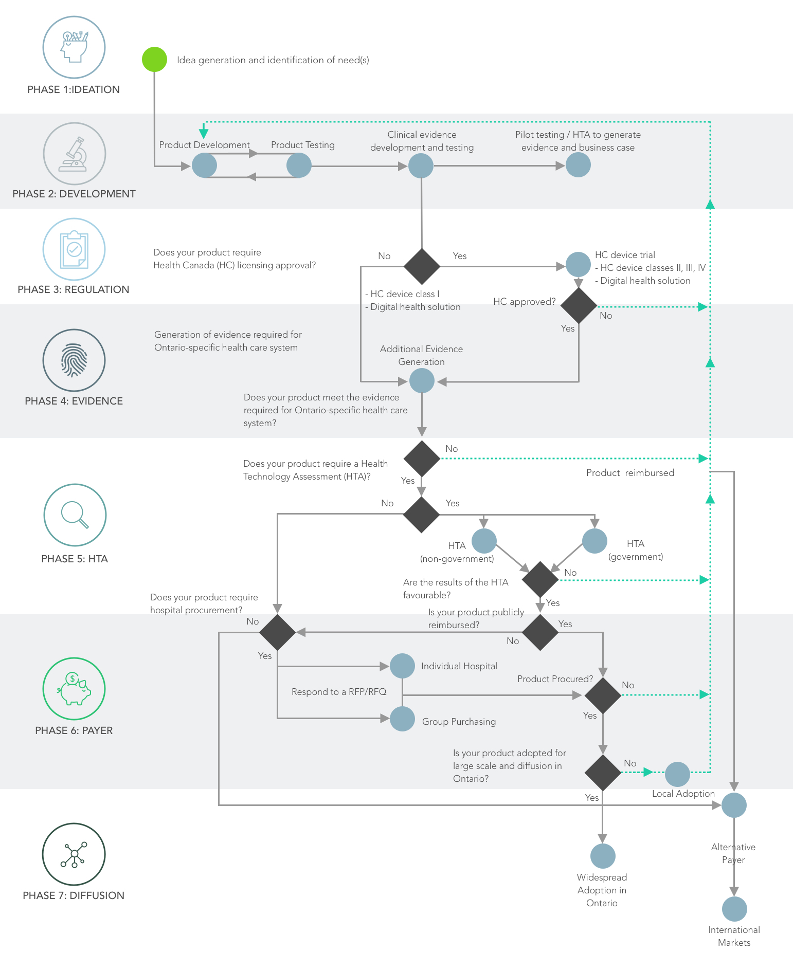 HIIO process map v4_20180618.jpg