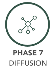phase8.png