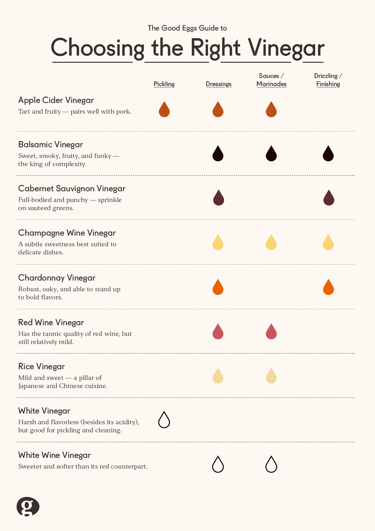 using-vinegar-to-brighten-and-balance-dishes-infographic.png