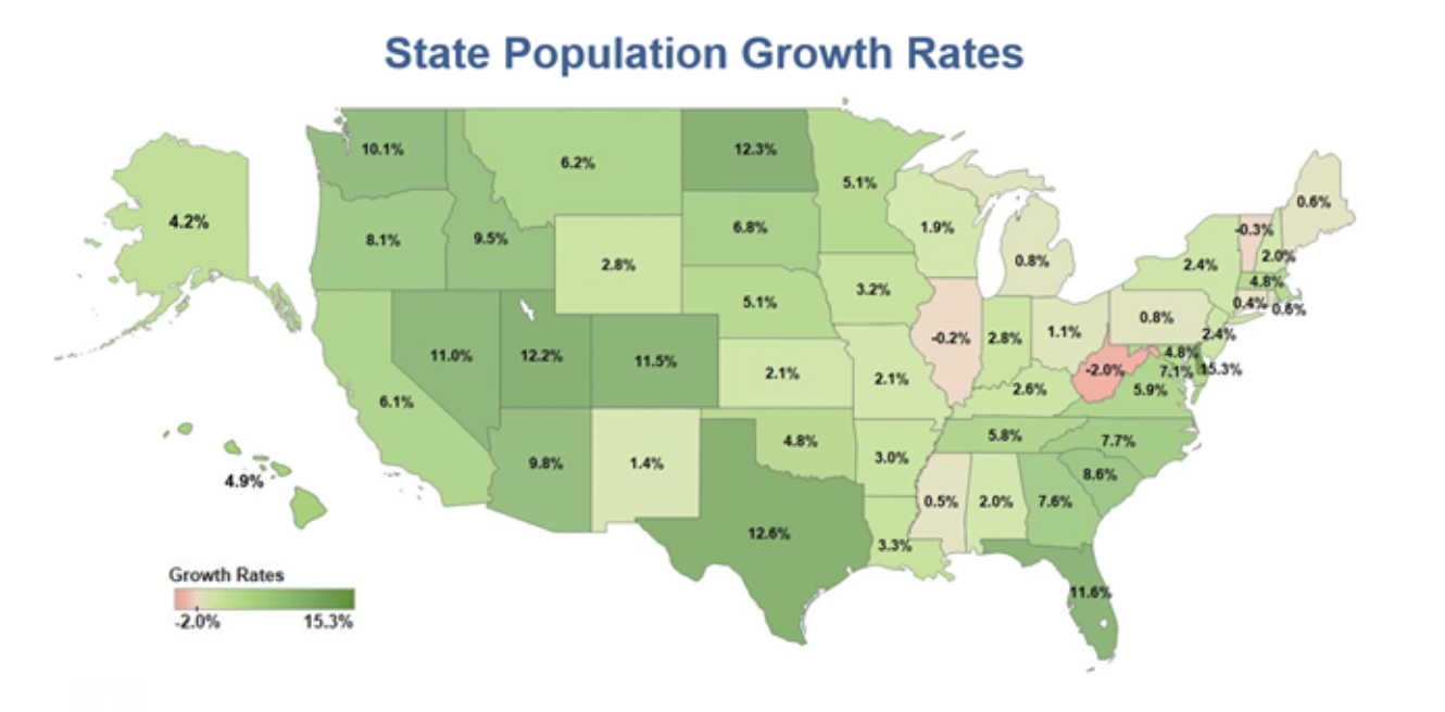 State Population Growth Rates