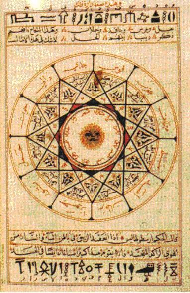 Arabian Alchemy Manuscript via A History Of Graphic Design Chapter 87 Art In Alchemy Visual