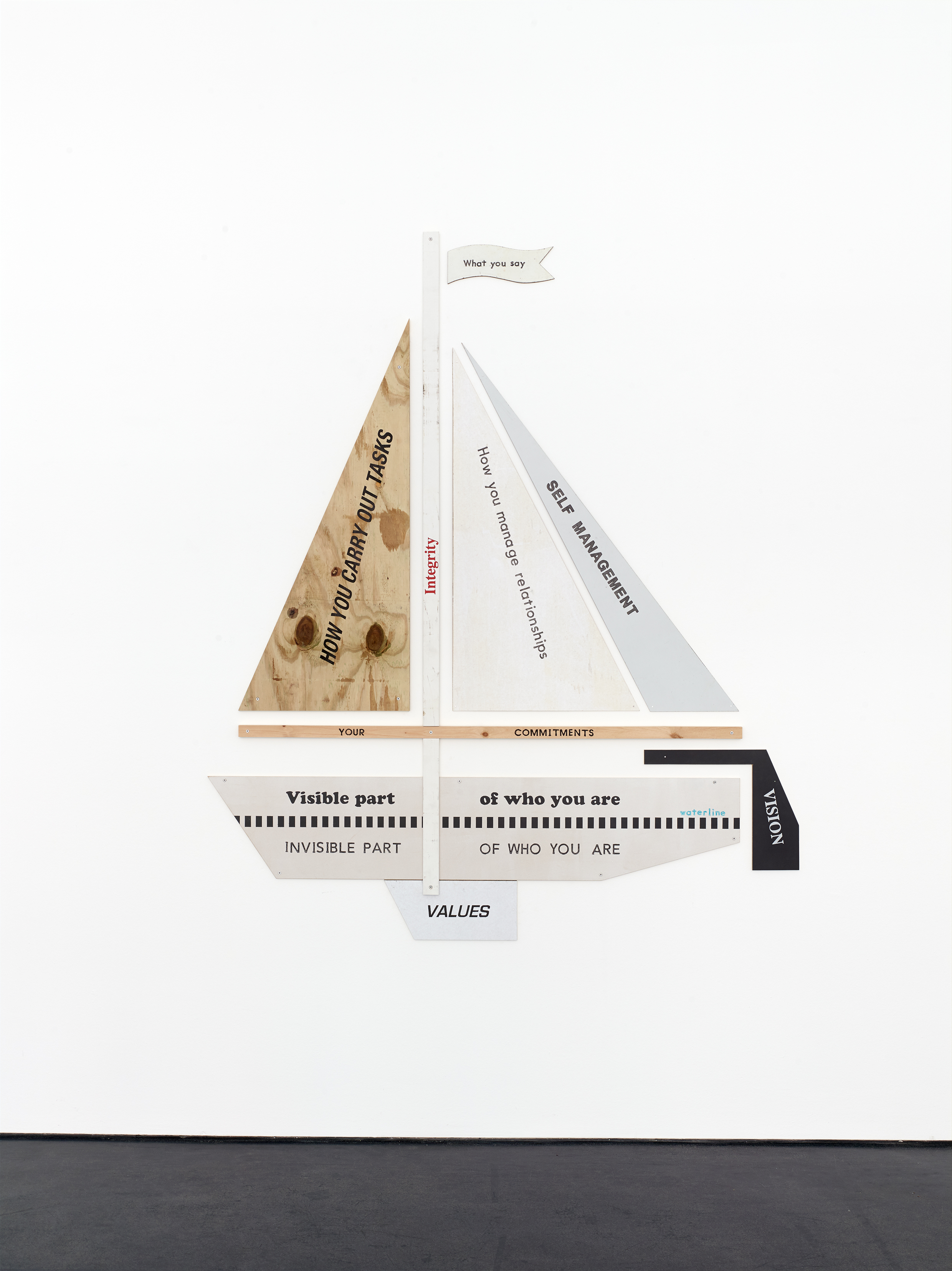 YACHT MODEL OF INTEGRITY, 2018