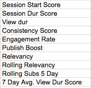 12-Algorithm-Score-1.png