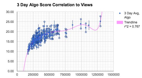 13-Algorithm-Score-2.png