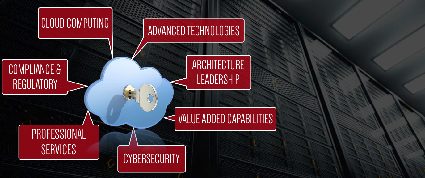 Do you have the organizational capability? - Our team has the right expertise and experience to protect your sensitive data.