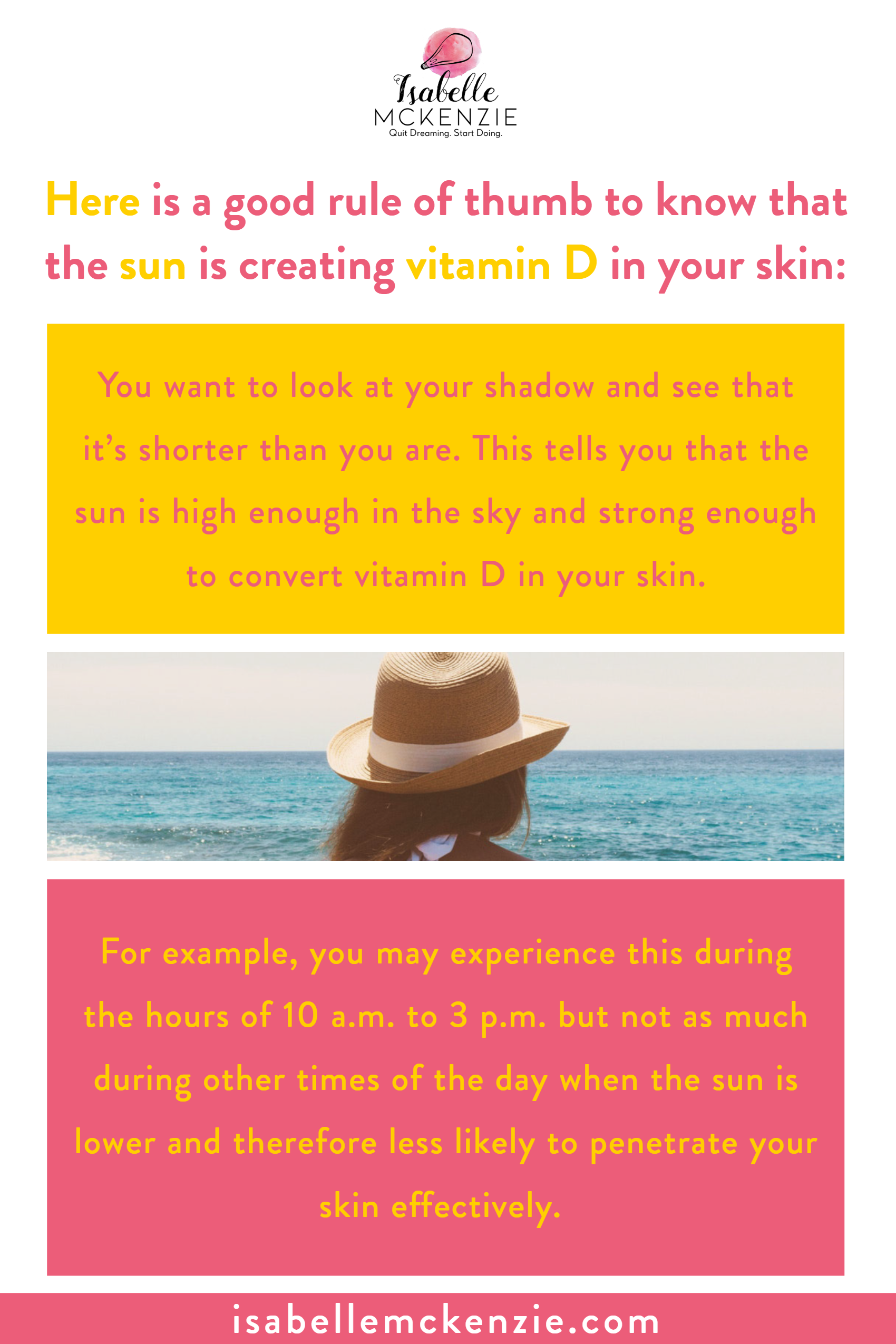 How To Know If The Sun Is Creating Vitamin D
