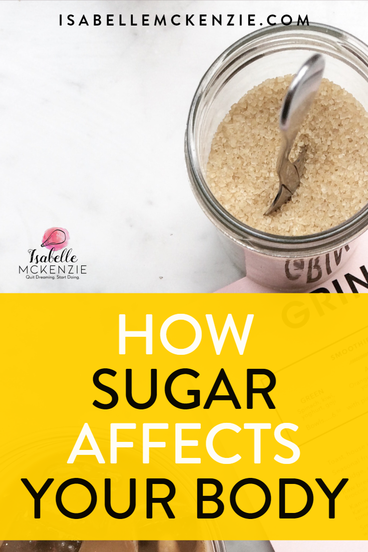 How Sugar Affects Your Body - Isabelle McKenzie