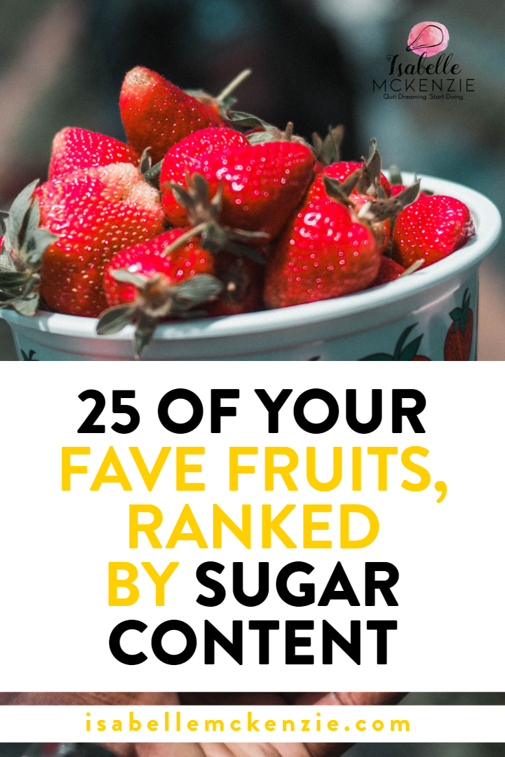 25 of Your Favorite Fruits, Ranked by Sugar Content - Isabelle McKenzie