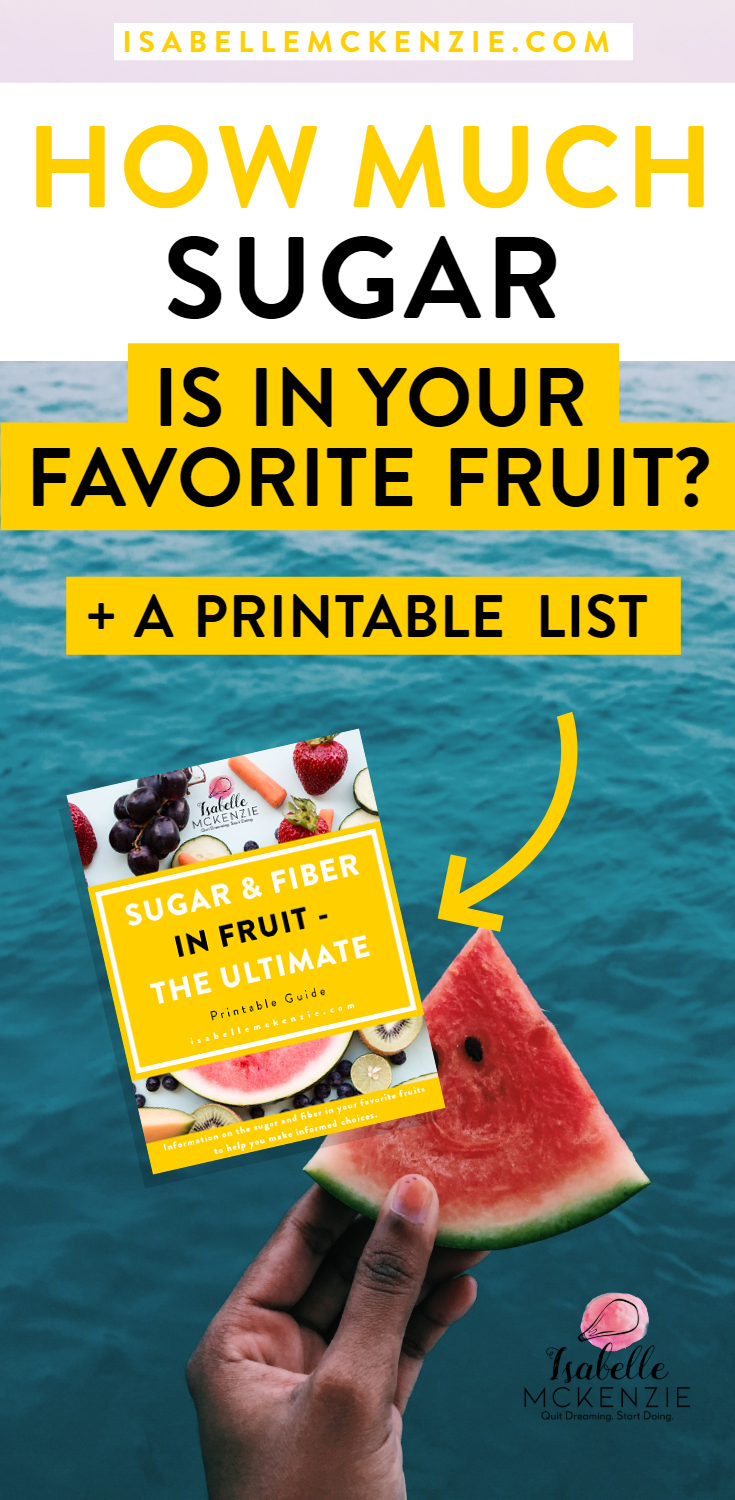 How Much Sugar is in Your Favorite Fruit? - Isabelle McKenzie