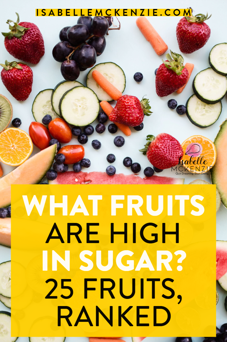 What Fruits Are High in Sugar? 25 Fruits, Ranked - Isabelle McKenzie