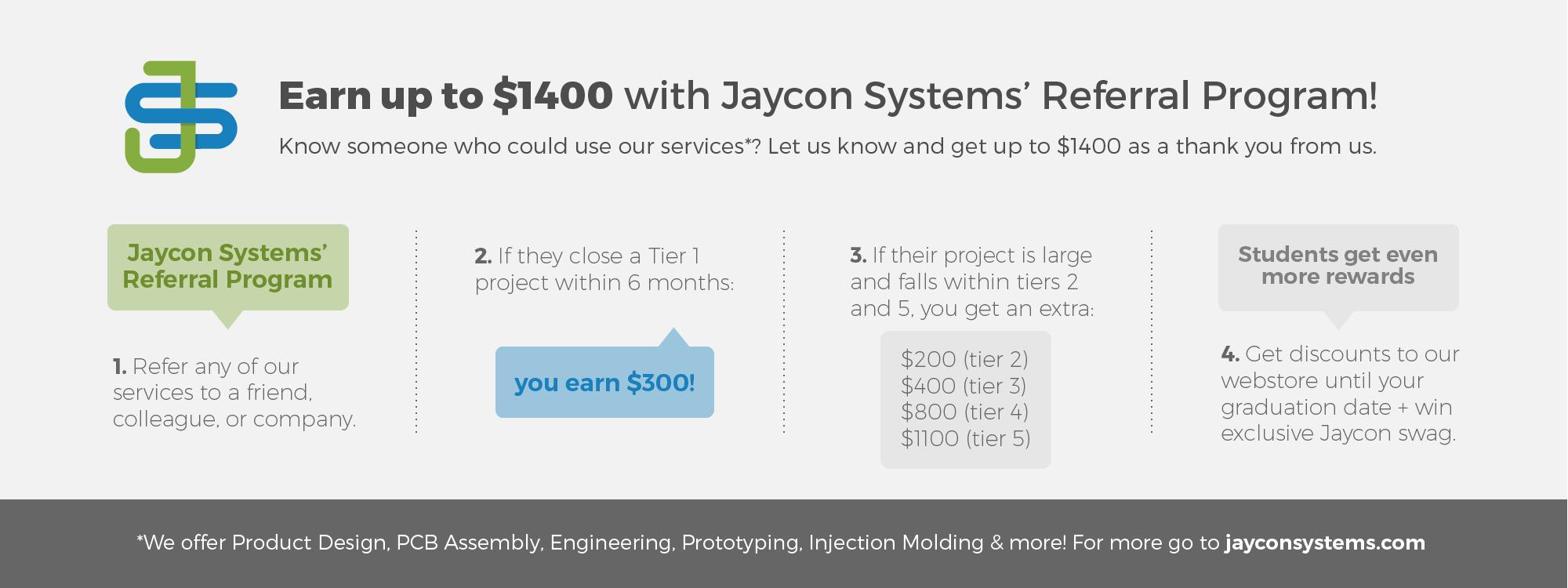 Jaycon Systems Introduces Referral Program