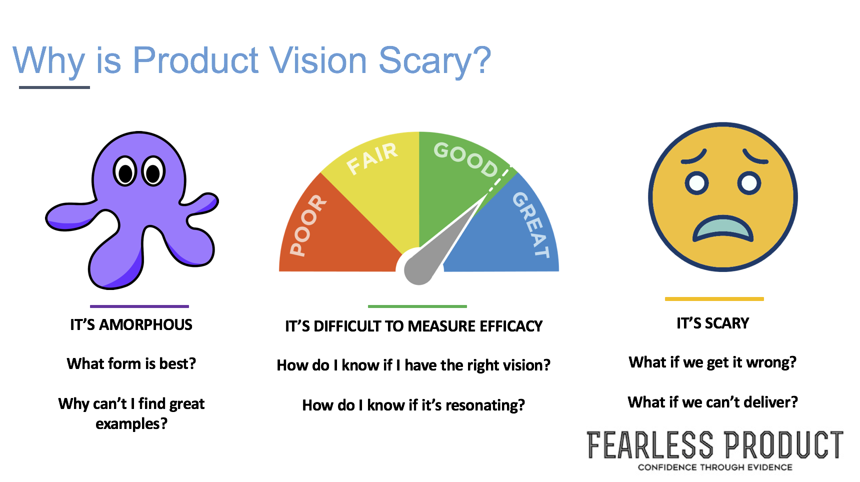 Why is Product Vision Scary - Fearless Product.png