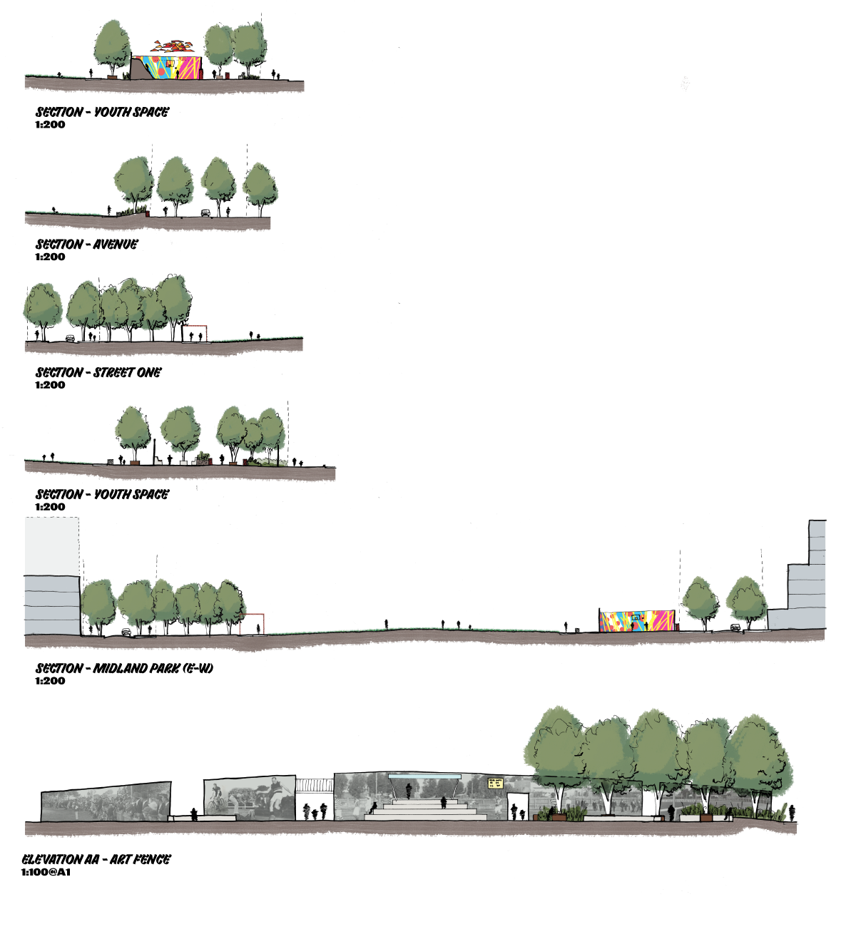 Stage1---Consultation-Sections.png