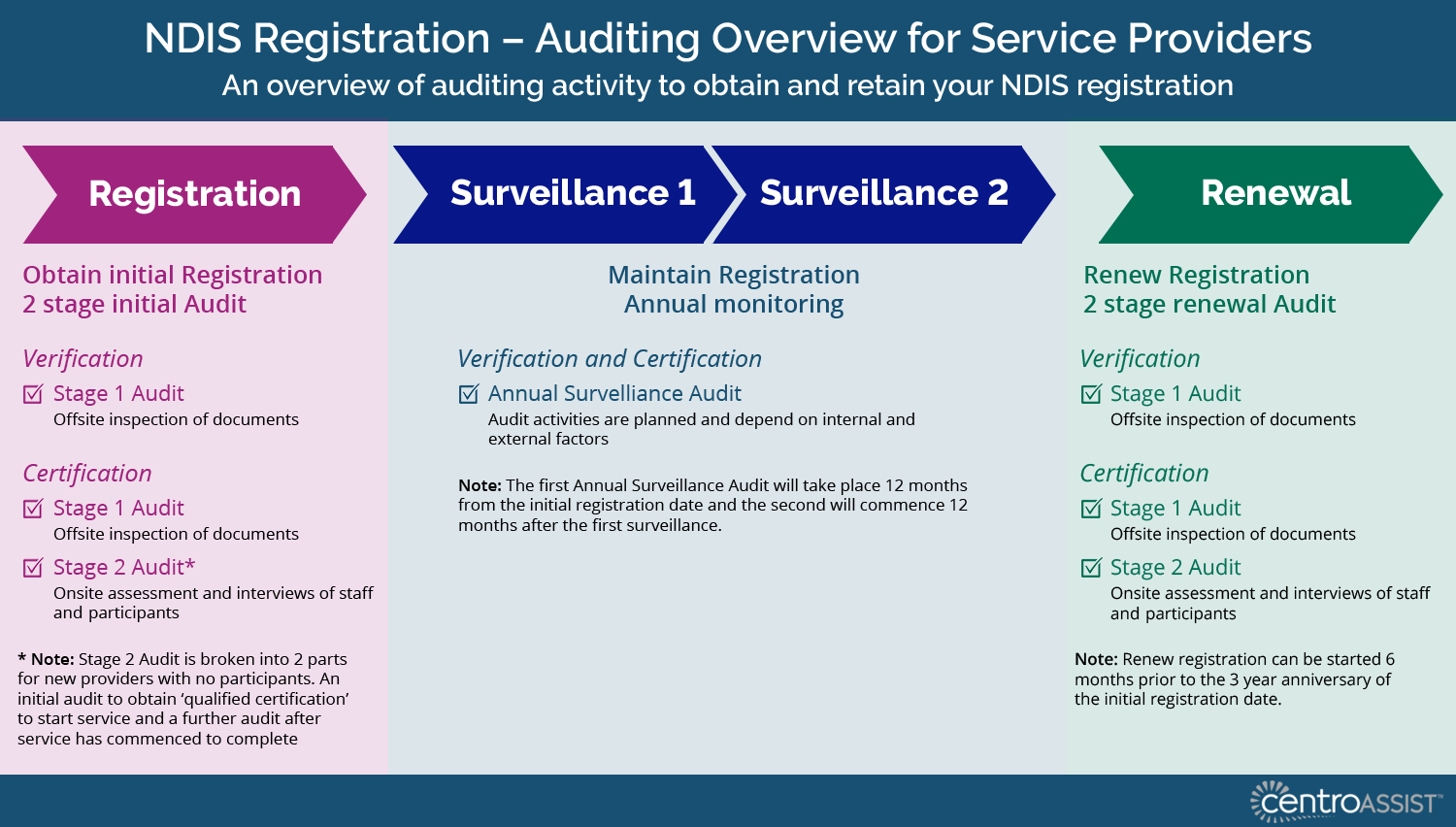 Auditing-Graphic.png