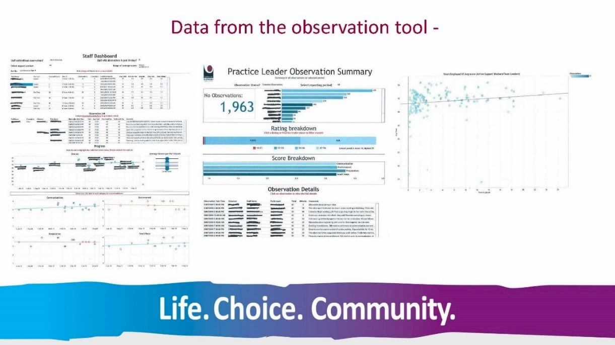 observation-tool-data