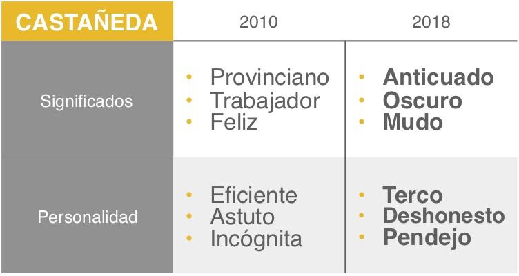 Castañeda.jpg